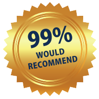 99% would recommend RallyFwd